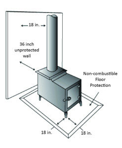 Wood Stove Installation Guidelines